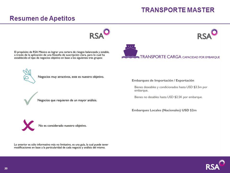 TRANSPORTE MASTER Resumen de Apetitos 20
