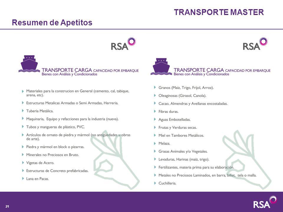 TRANSPORTE MASTER Resumen de Apetitos 21