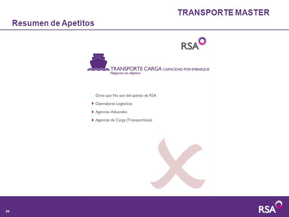TRANSPORTE MASTER Resumen de Apetitos 24