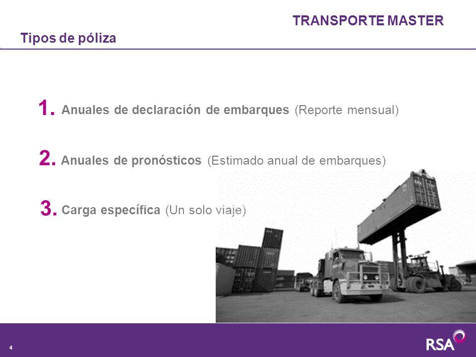 1. 2. 3. TRANSPORTE MASTER Tipos de póliza