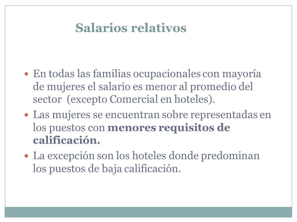 Salarios relativos