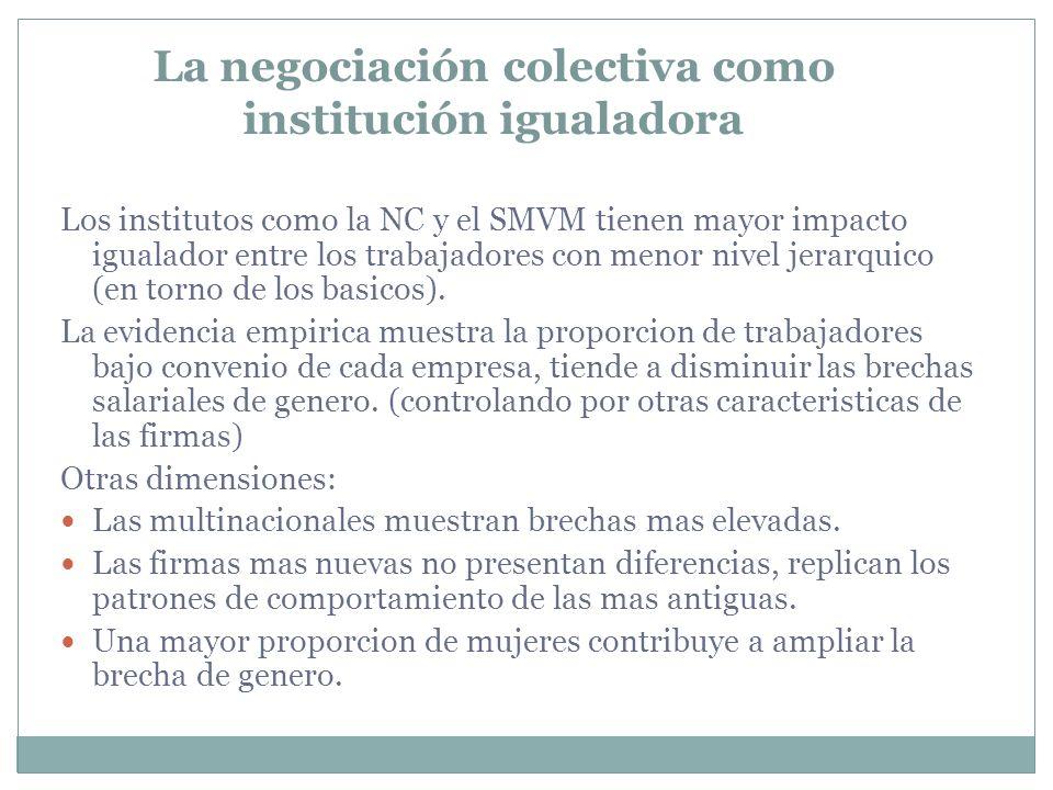 La negociación colectiva como institución igualadora
