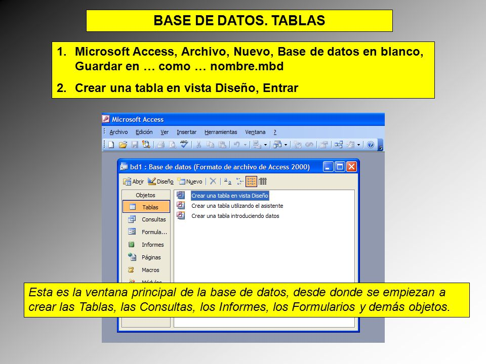 BASE DE DATOS. TABLAS Microsoft Access, Archivo, Nuevo, Base de datos en blanco, Guardar en … como … nombre.mbd.