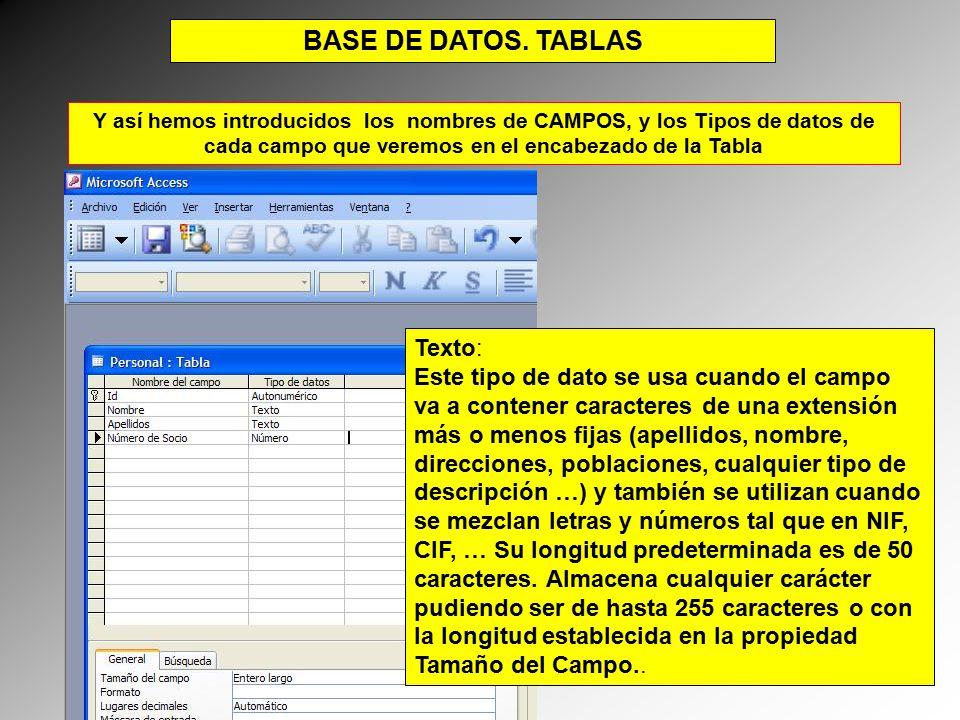 BASE DE DATOS. TABLAS Y así hemos introducidos los nombres de CAMPOS, y los Tipos de datos de cada campo que veremos en el encabezado de la Tabla.