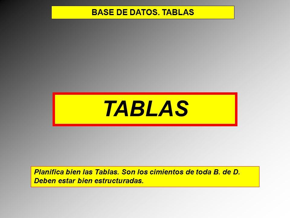 TABLAS BASE DE DATOS. TABLAS