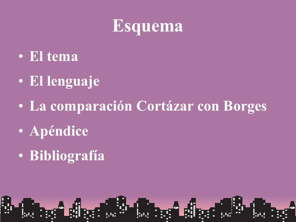 Esquema El tema El lenguaje La comparación Cortázar con Borges