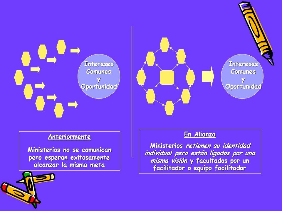 Intereses Comunes y Oportunidad. En Alianza.