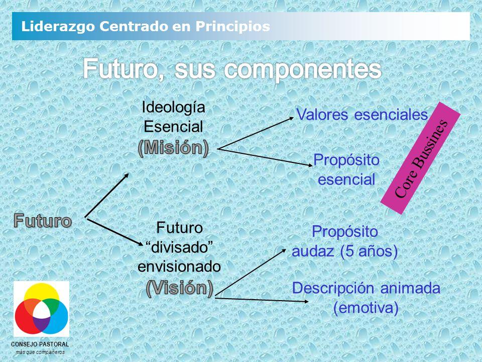 Futuro, sus componentes