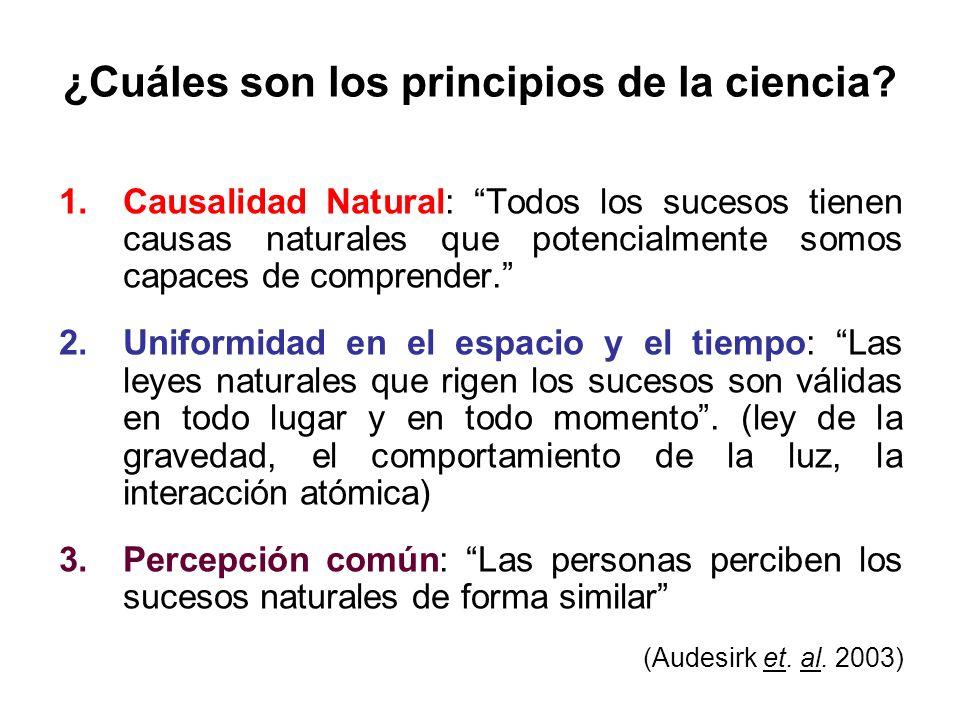 ¿Cuáles son los principios de la ciencia