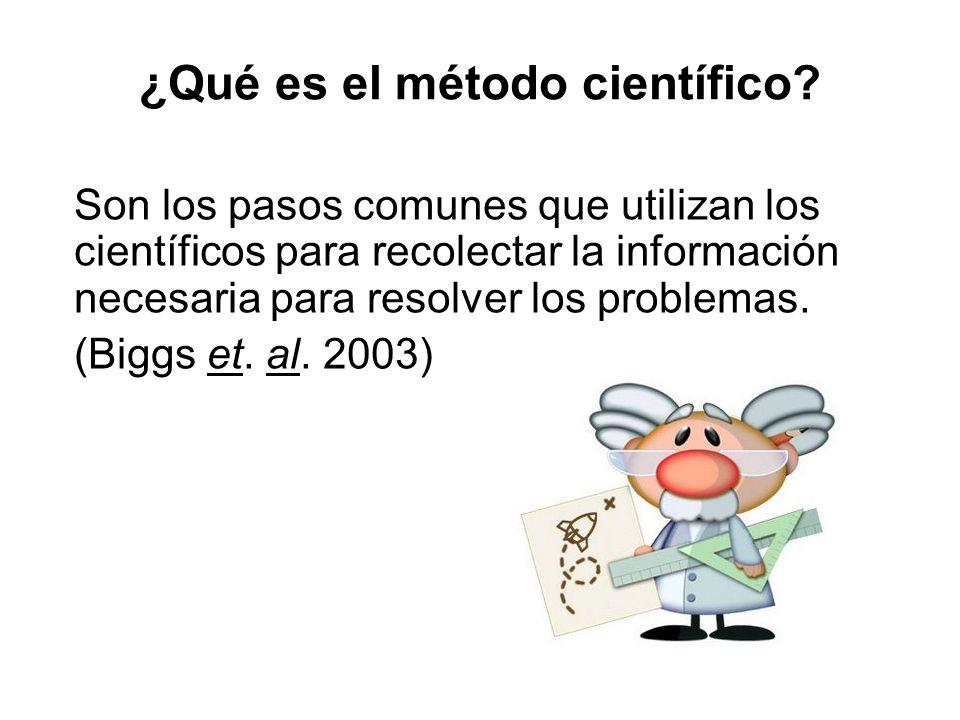 ¿Qué es el método científico