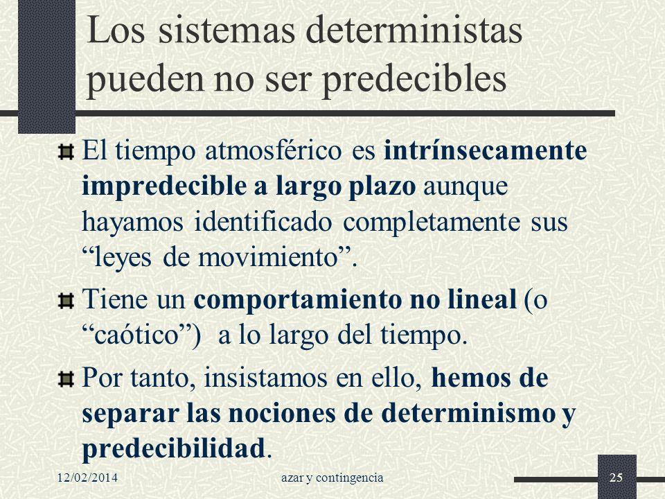 Los sistemas deterministas pueden no ser predecibles