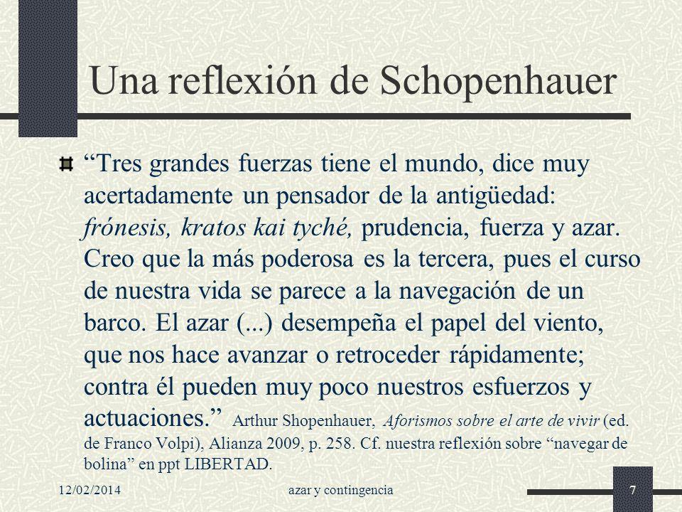 Una reflexión de Schopenhauer