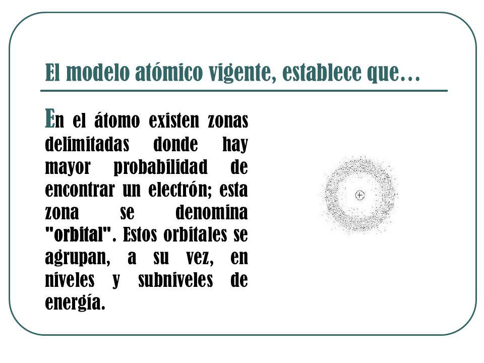 El modelo atómico vigente, establece que…