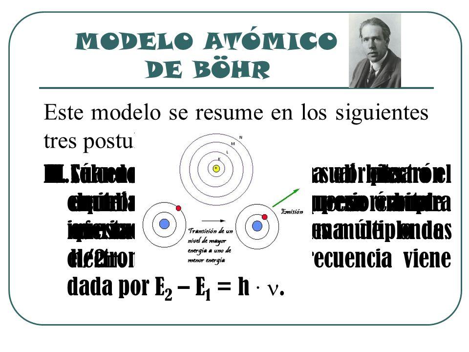 MODELO ATÓMICO DE BÖHR Este modelo se resume en los siguientes tres postulados: