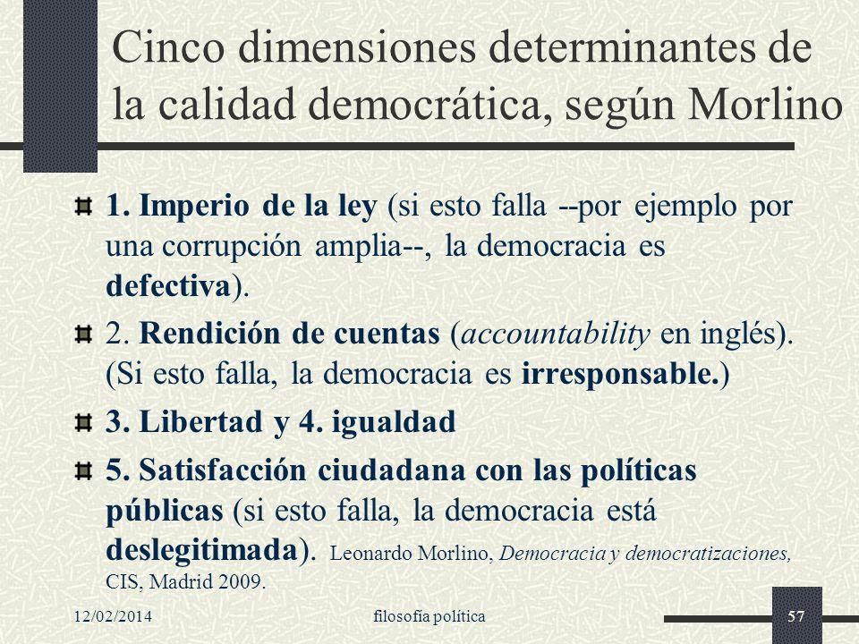 Cinco dimensiones determinantes de la calidad democrática, según Morlino