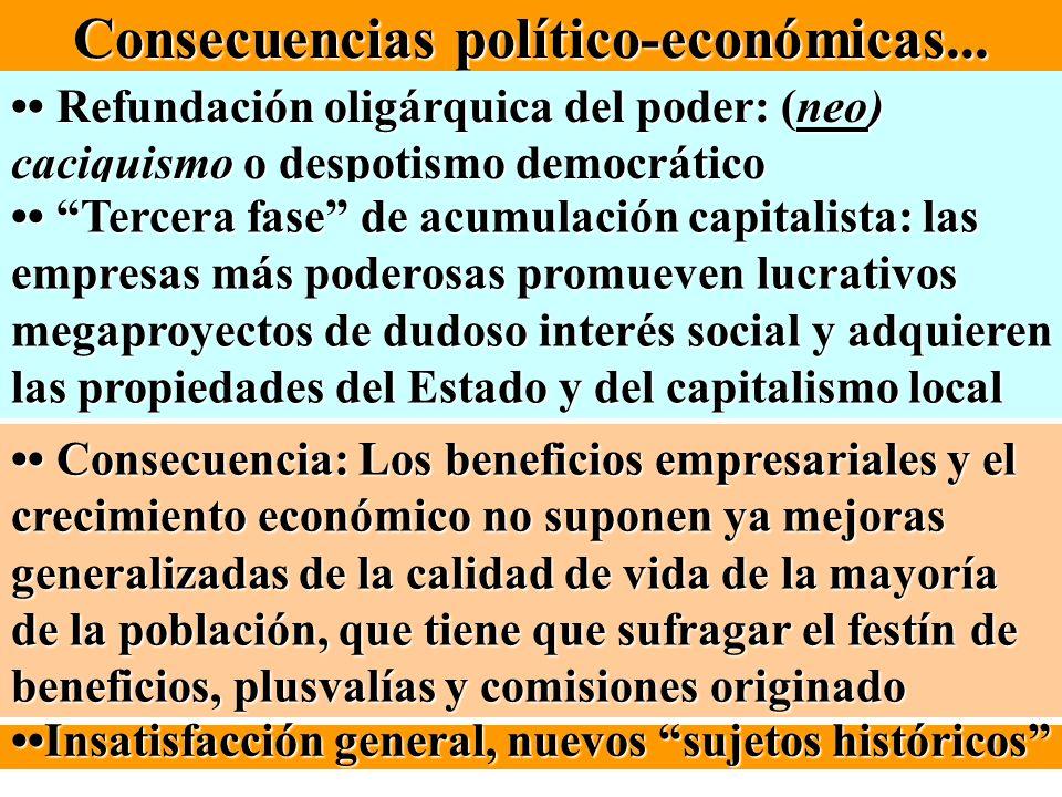 Consecuencias político-económicas...