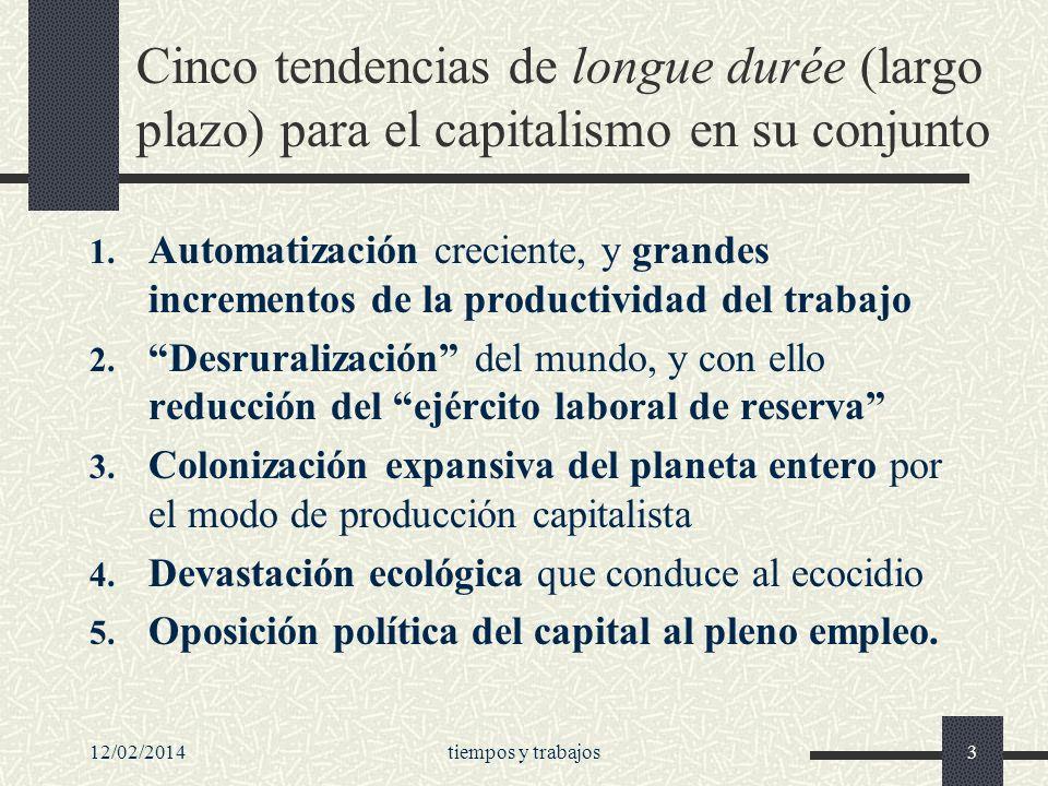 Cinco tendencias de longue durée (largo plazo) para el capitalismo en su conjunto