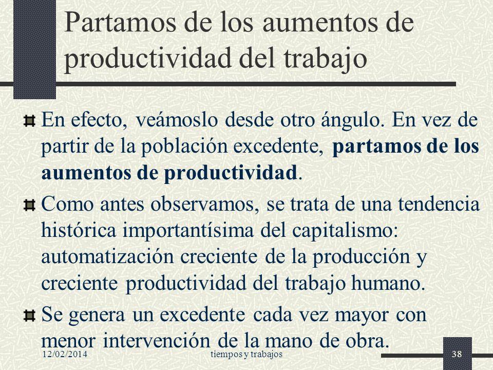 Partamos de los aumentos de productividad del trabajo