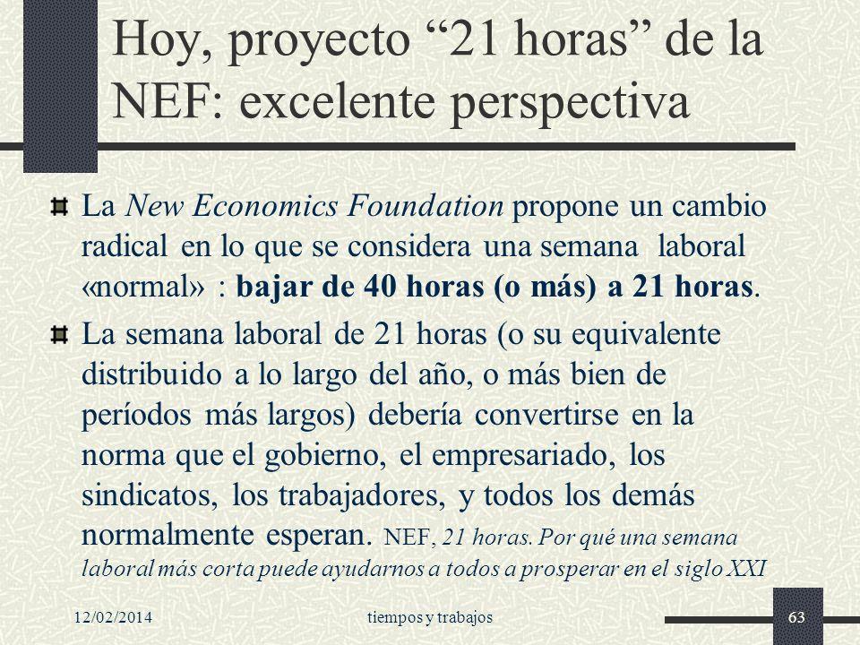 Hoy, proyecto 21 horas de la NEF: excelente perspectiva