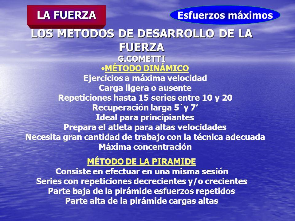 LOS METODOS DE DESARROLLO DE LA FUERZA