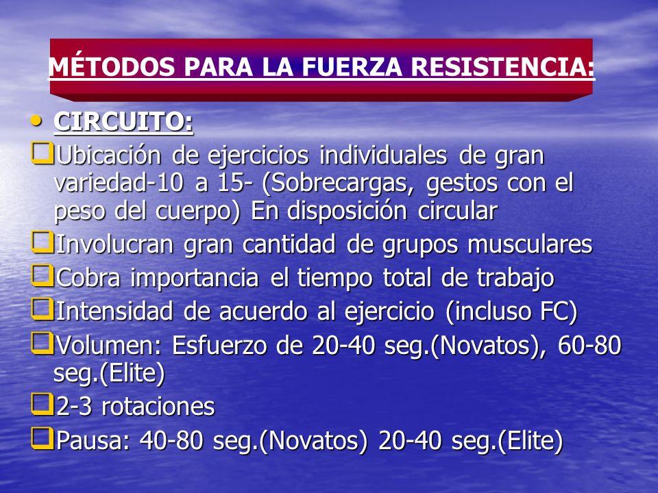 MÉTODOS PARA LA FUERZA RESISTENCIA: