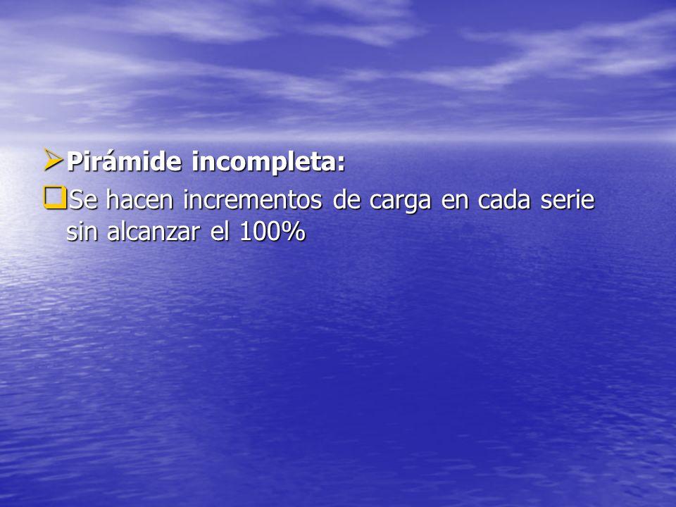 Pirámide incompleta: Se hacen incrementos de carga en cada serie sin alcanzar el 100%