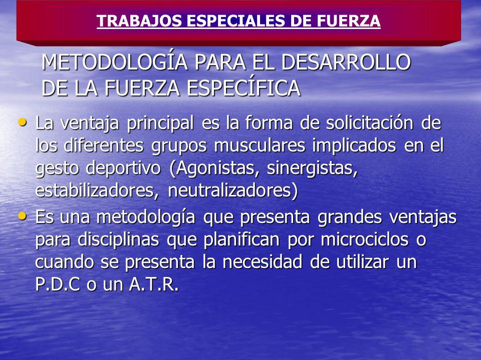 METODOLOGÍA PARA EL DESARROLLO DE LA FUERZA ESPECÍFICA
