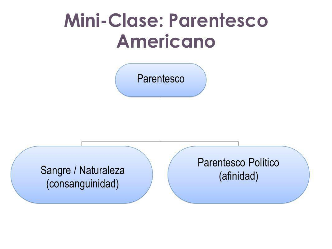 Mini-Clase: Parentesco Americano