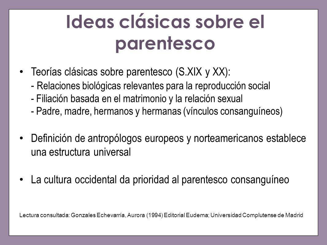 Ideas clásicas sobre el parentesco