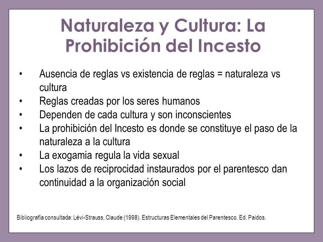 Naturaleza y Cultura: La Prohibición del Incesto