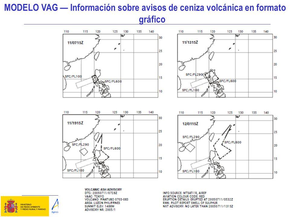 MODELO VAG — Información sobre avisos de ceniza volcánica en formato gráfico