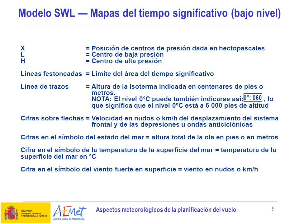 Modelo SWL — Mapas del tiempo significativo (bajo nivel)