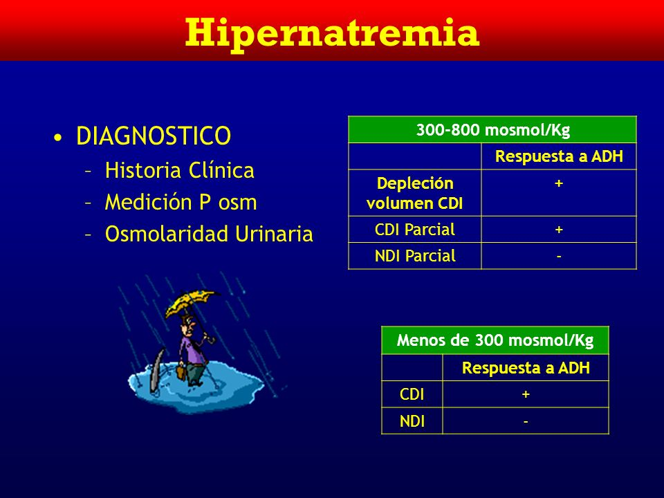 Hipernatremia DIAGNOSTICO Historia Clínica Medición P osm