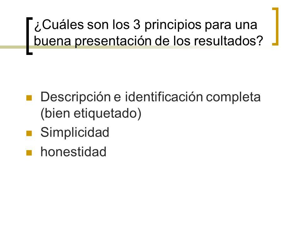 ¿Cuáles son los 3 principios para una buena presentación de los resultados