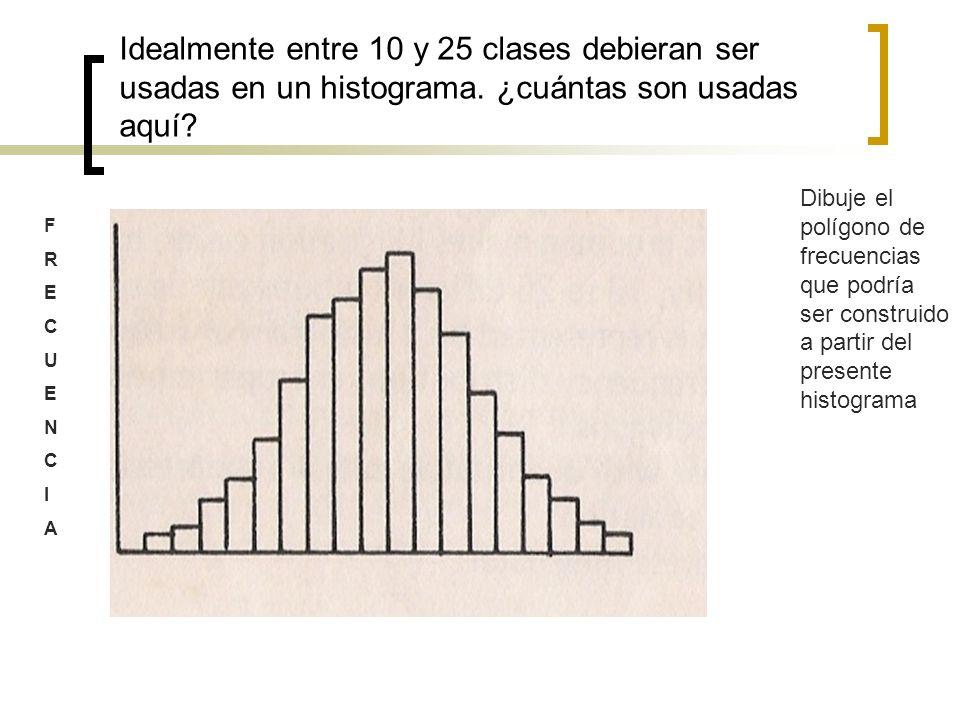 Idealmente entre 10 y 25 clases debieran ser usadas en un histograma