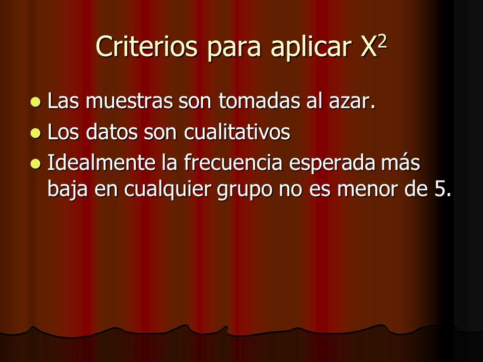 Criterios para aplicar X2
