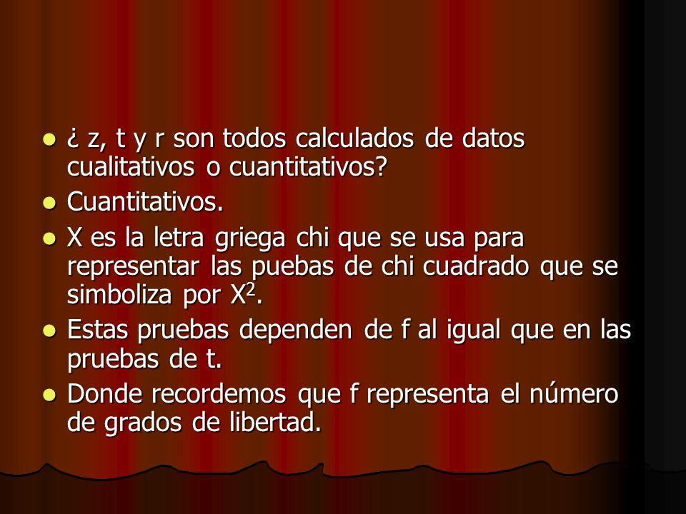 ¿ z, t y r son todos calculados de datos cualitativos o cuantitativos