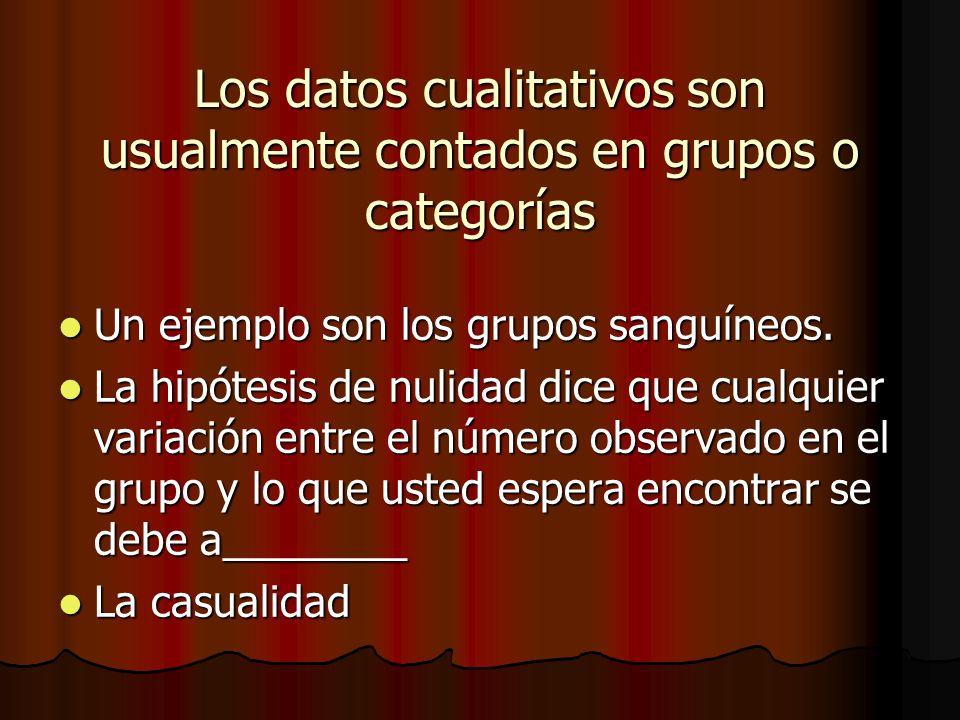 Los datos cualitativos son usualmente contados en grupos o categorías