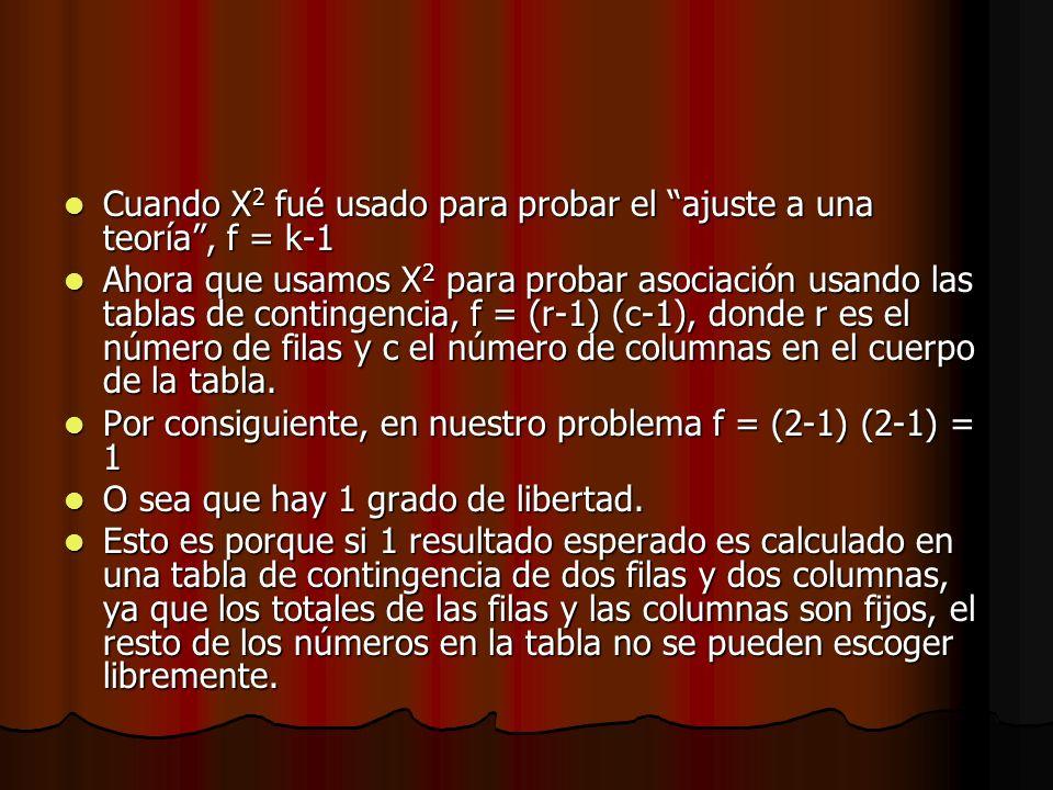 Cuando X2 fué usado para probar el ajuste a una teoría , f = k-1