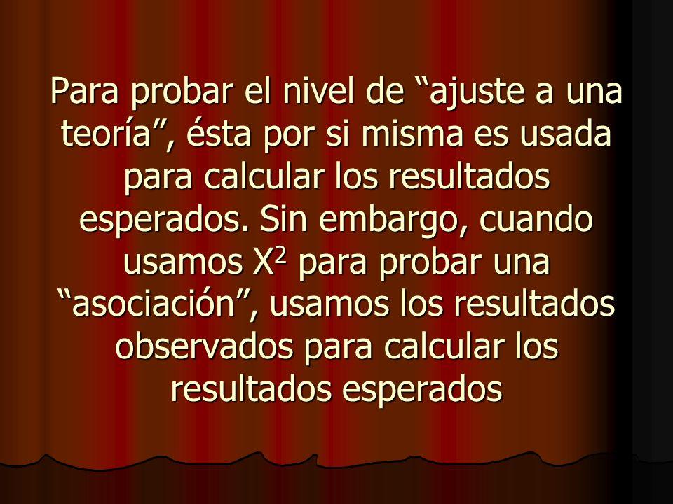 Para probar el nivel de ajuste a una teoría , ésta por si misma es usada para calcular los resultados esperados.