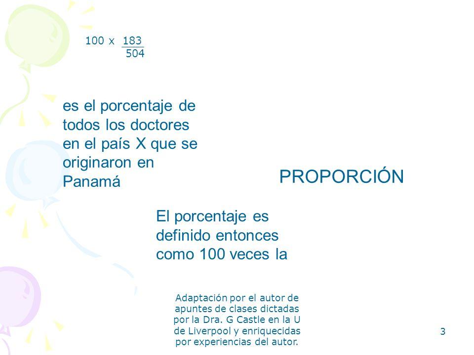 100 x 183 504. es el porcentaje de todos los doctores en el país X que se originaron en Panamá. PROPORCIÓN.