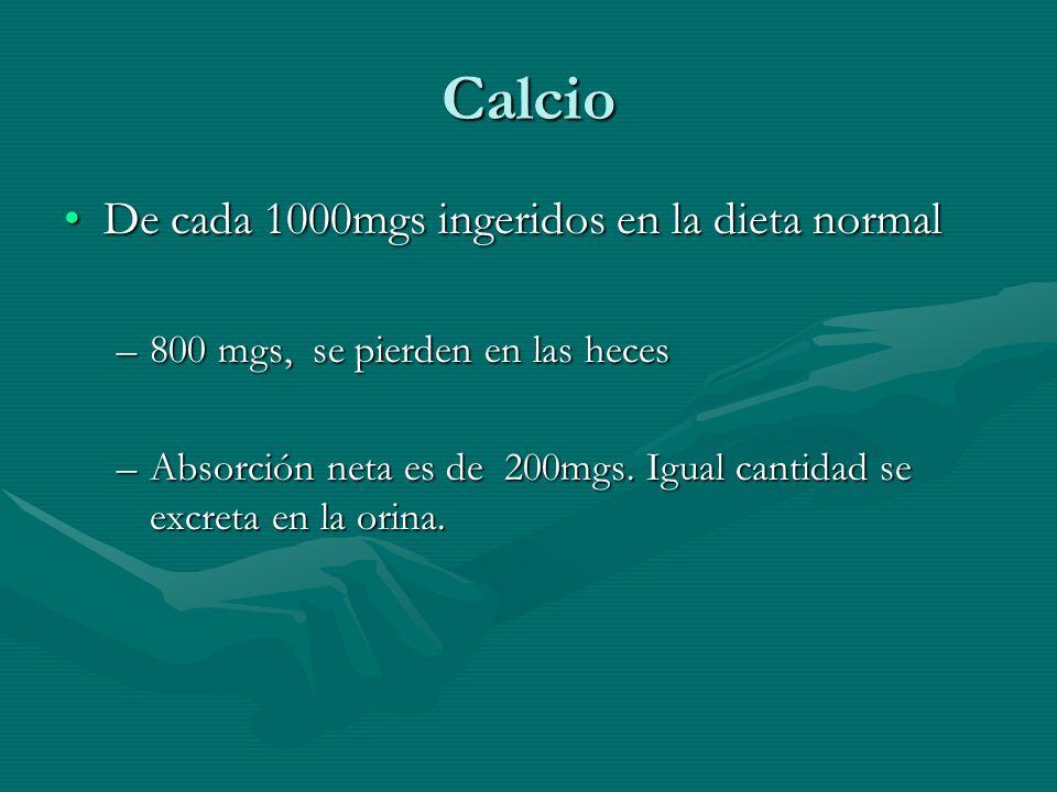 Calcio De cada 1000mgs ingeridos en la dieta normal