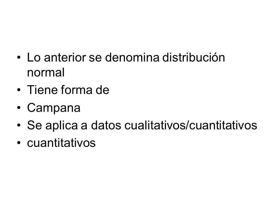 Lo anterior se denomina distribución normal