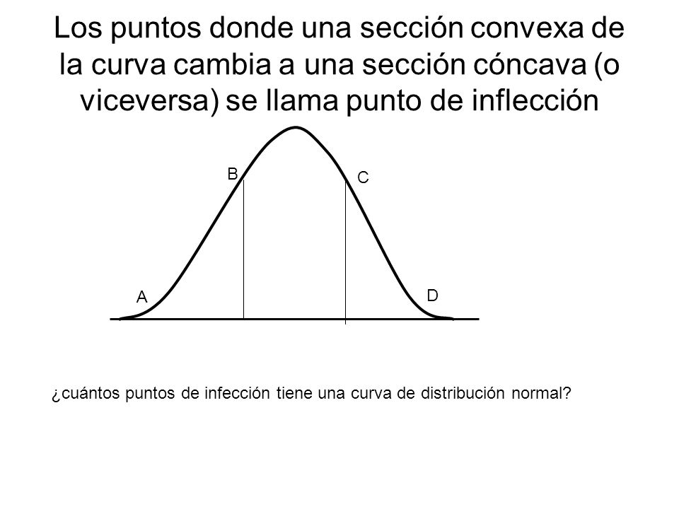 Los puntos donde una sección convexa de la curva cambia a una sección cóncava (o viceversa) se llama punto de inflección