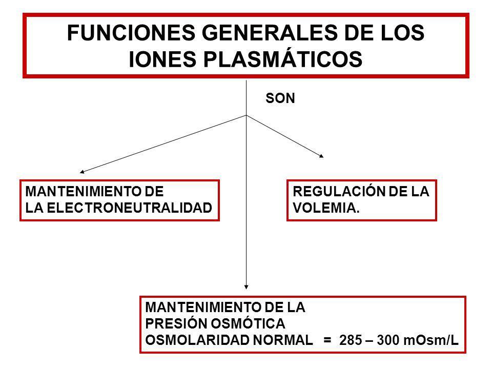 FUNCIONES GENERALES DE LOS IONES PLASMÁTICOS