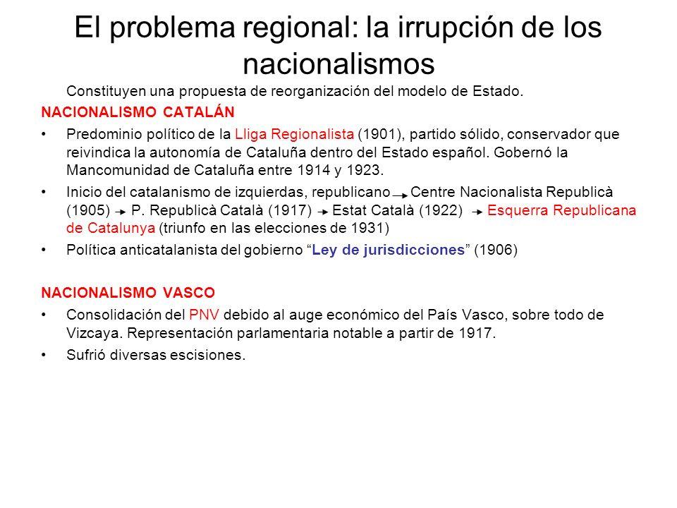 El problema regional: la irrupción de los nacionalismos