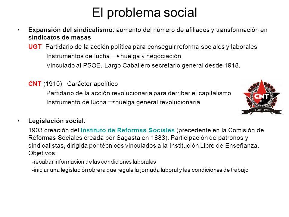El problema social Expansión del sindicalismo: aumento del número de afiliados y transformación en sindicatos de masas.