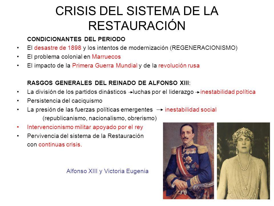 CRISIS DEL SISTEMA DE LA RESTAURACIÓN