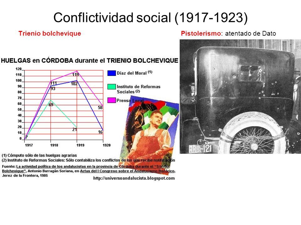 Conflictividad social (1917-1923)
