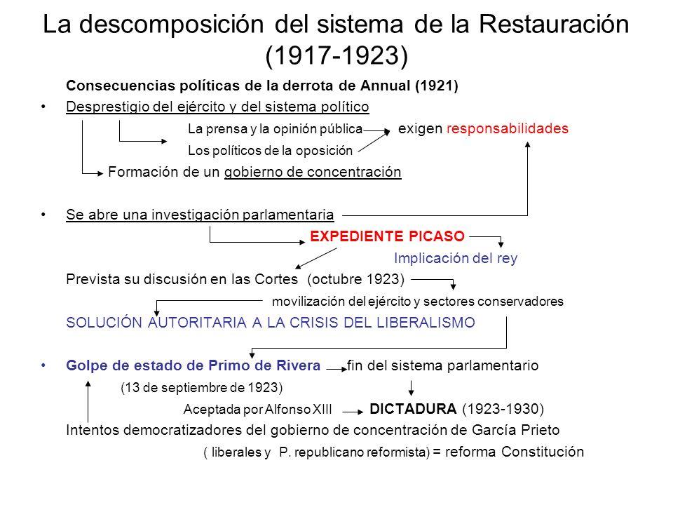 La descomposición del sistema de la Restauración (1917-1923)